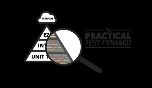 A Pirâmide de Testes